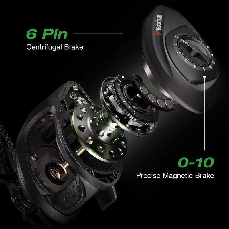 Piscifun Reel Centrifugal Brake